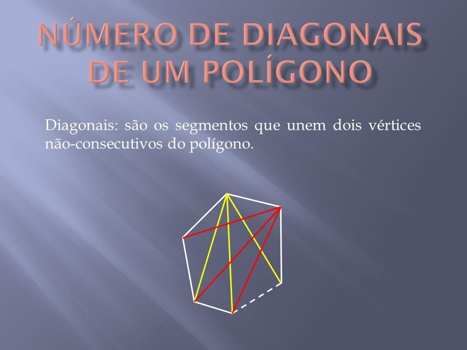 Número de diagonais de um polígono