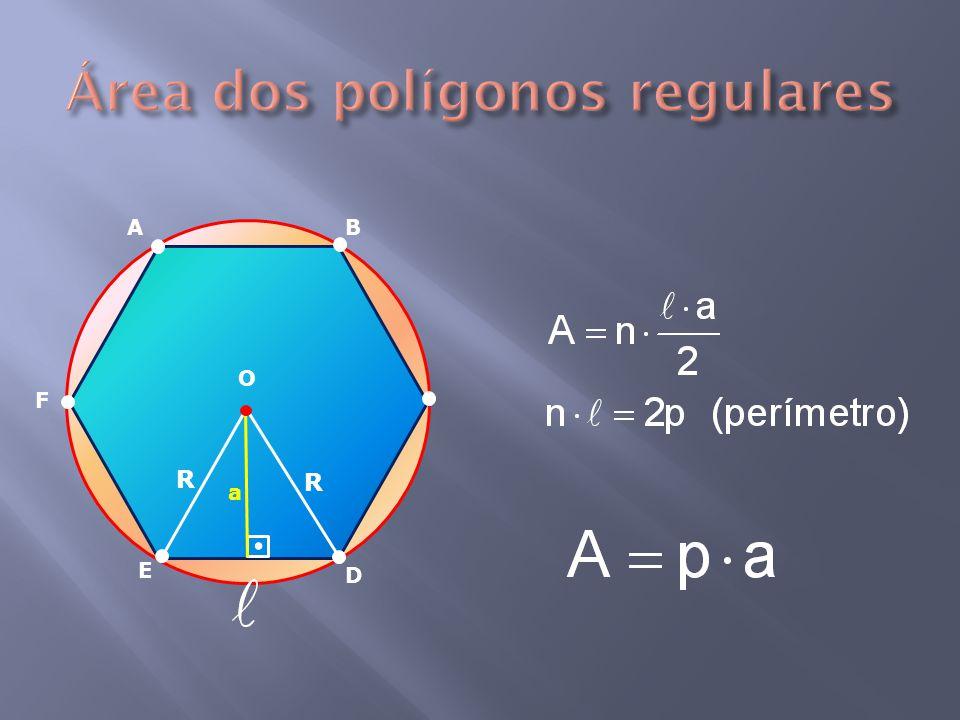 Área dos polígonos regulares