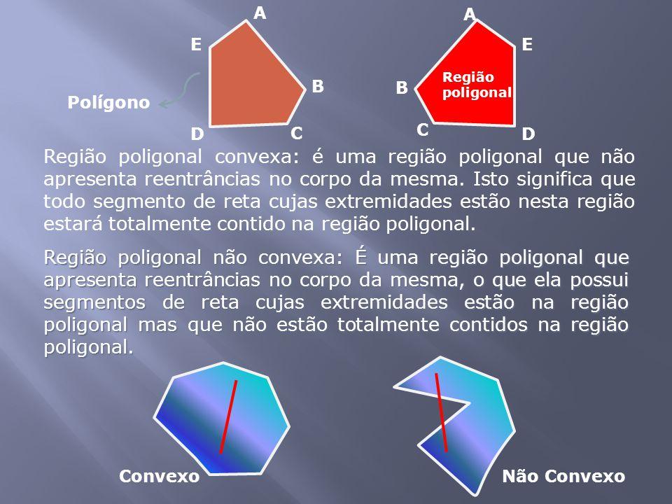 A A. E. E. Região. poligonal. B. B. Polígono. D. C. C. D.