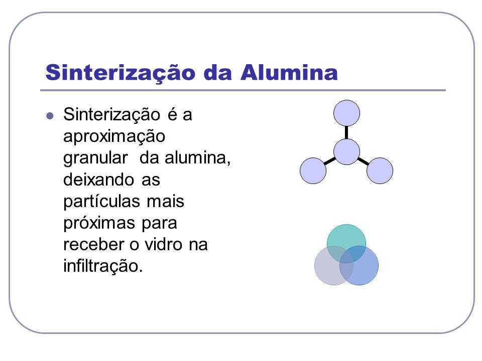 Sinterização da Alumina