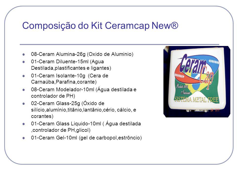 Composição do Kit Ceramcap New®