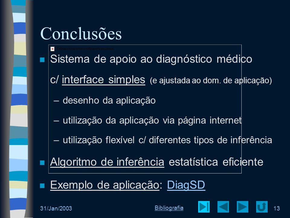 Conclusões Sistema de apoio ao diagnóstico médico c/ interface simples (e ajustada ao dom. de aplicação)