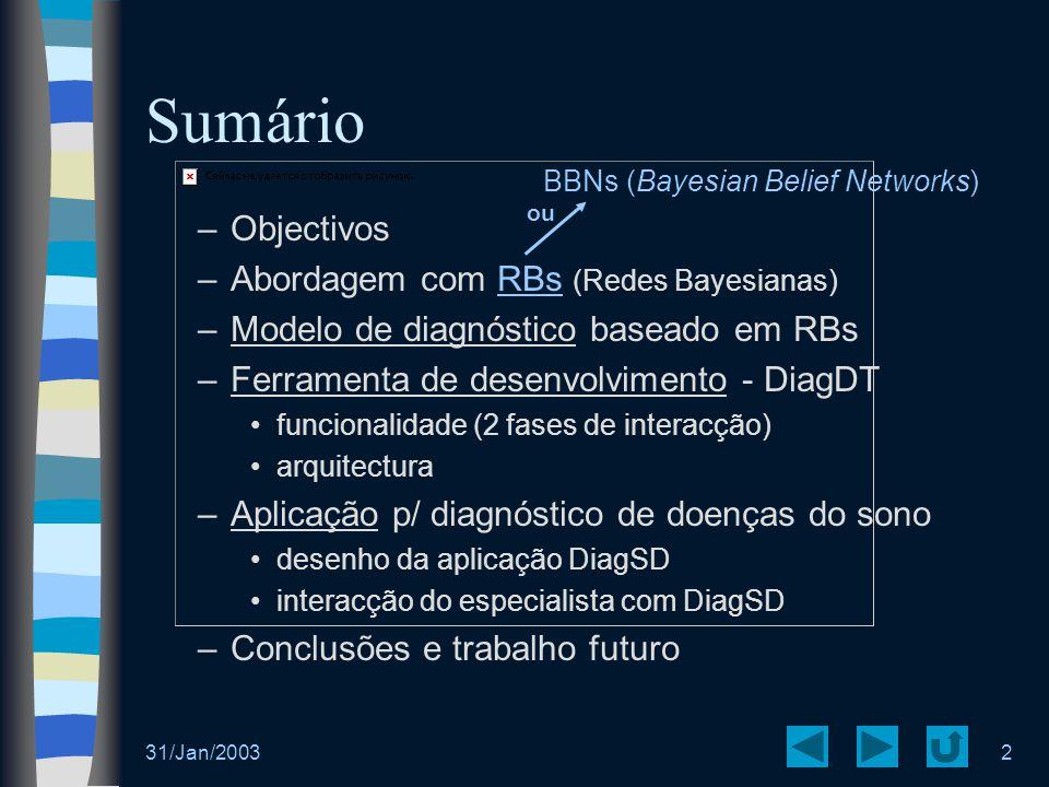 BBNs (Bayesian Belief Networks)
