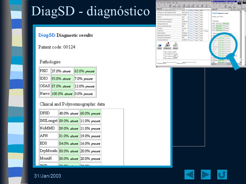 DiagSD - diagnóstico 31/Jan/2003