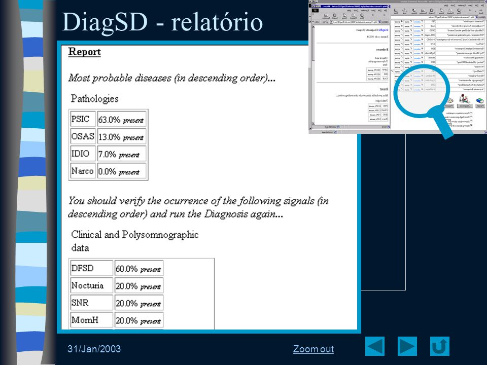 DiagSD - relatório 31/Jan/2003 Zoom out