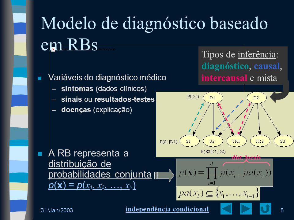 Modelo de diagnóstico baseado em RBs