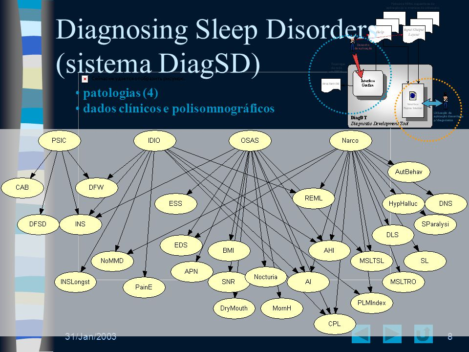 Diagnosing Sleep Disorders (sistema DiagSD)