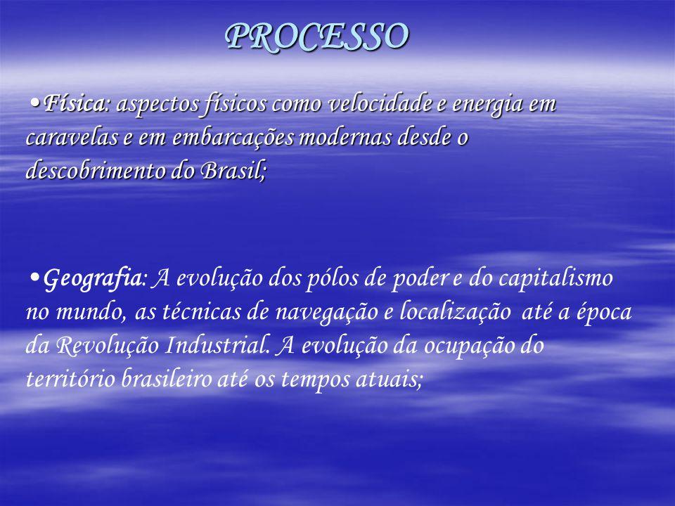 PROCESSO Física: aspectos físicos como velocidade e energia em caravelas e em embarcações modernas desde o descobrimento do Brasil;