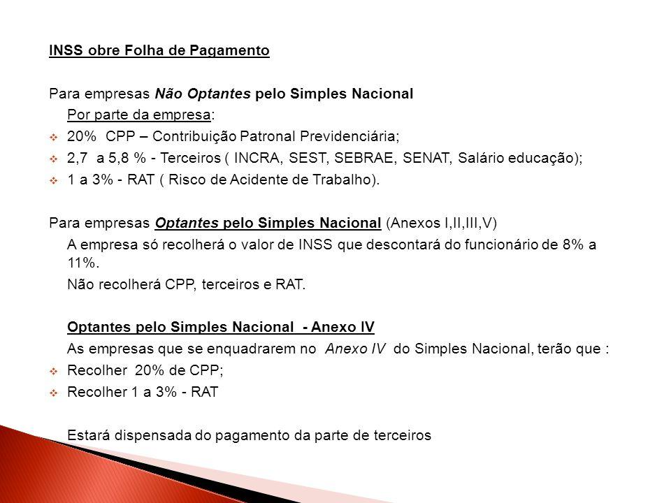 INSS obre Folha de Pagamento