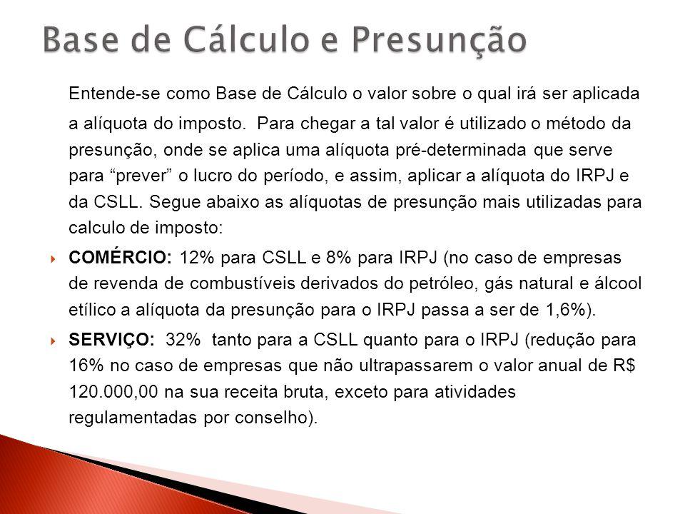 Base de Cálculo e Presunção