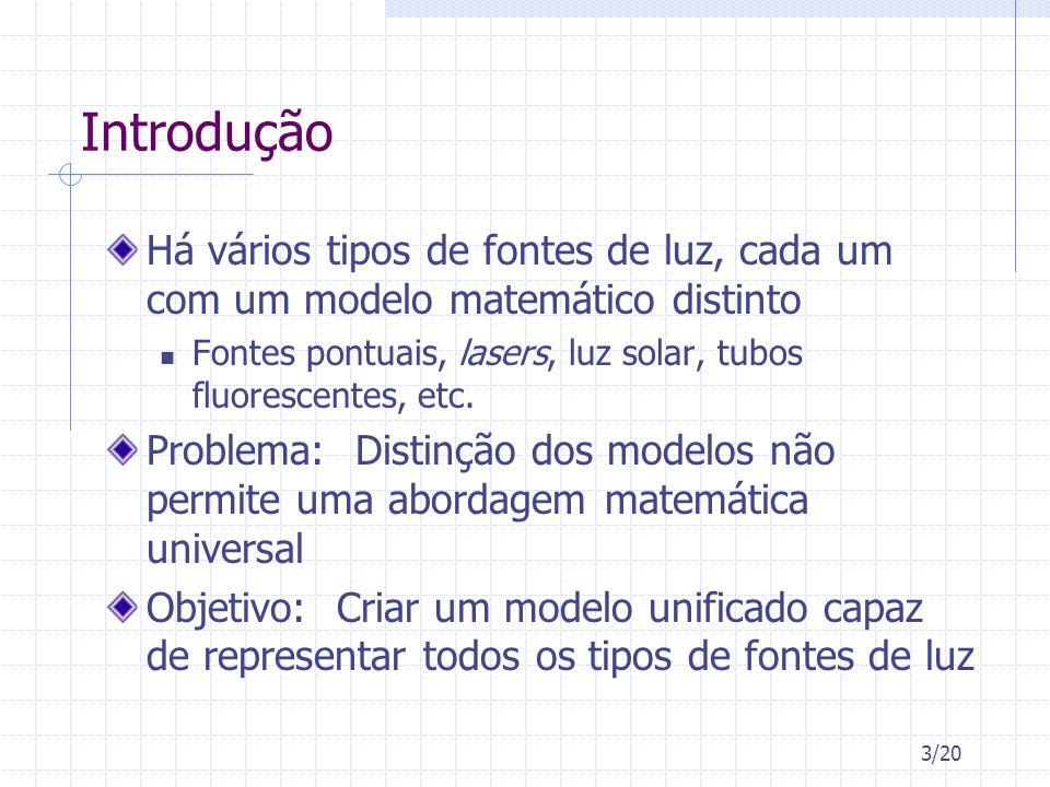Introdução Há vários tipos de fontes de luz, cada um com um modelo matemático distinto.