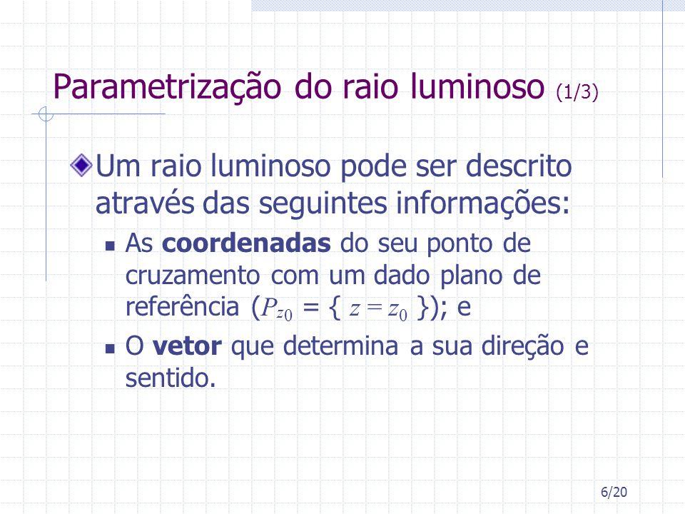 Parametrização do raio luminoso (1/3)