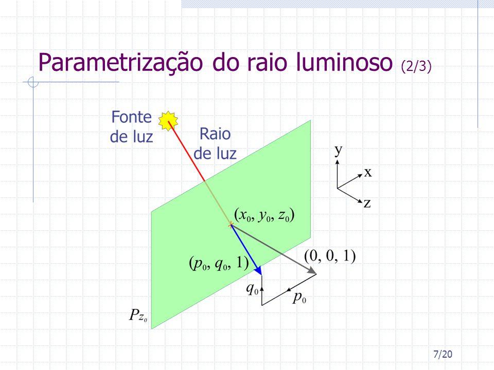 Parametrização do raio luminoso (2/3)
