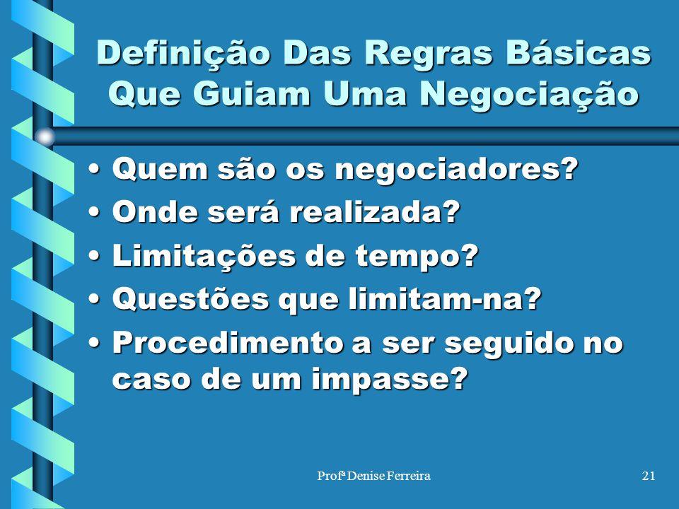 Definição Das Regras Básicas Que Guiam Uma Negociação