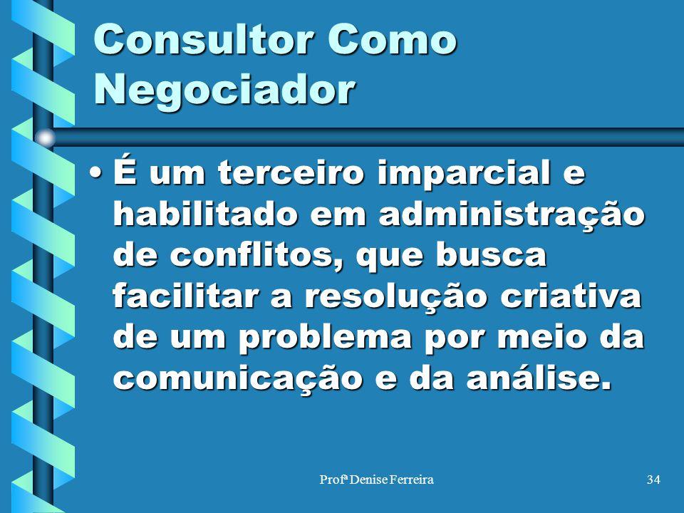 Consultor Como Negociador