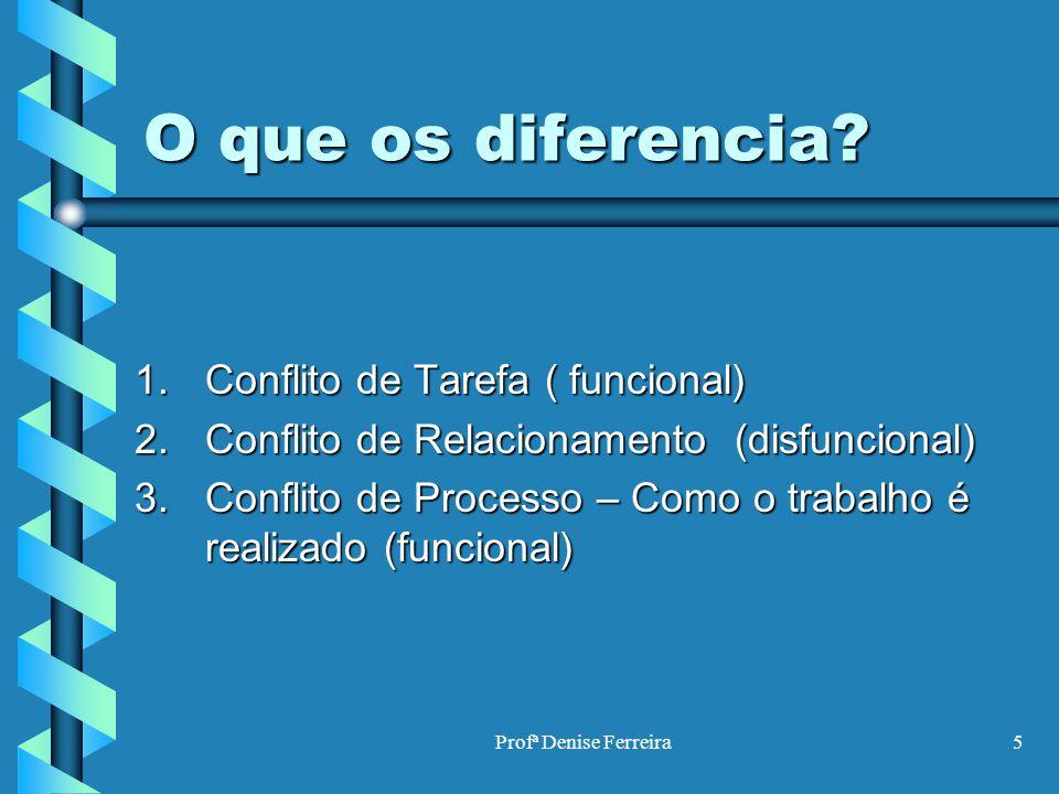 O que os diferencia Conflito de Tarefa ( funcional)
