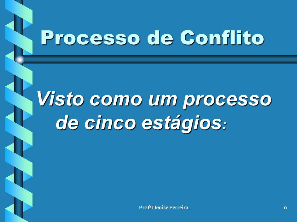 Visto como um processo de cinco estágios: