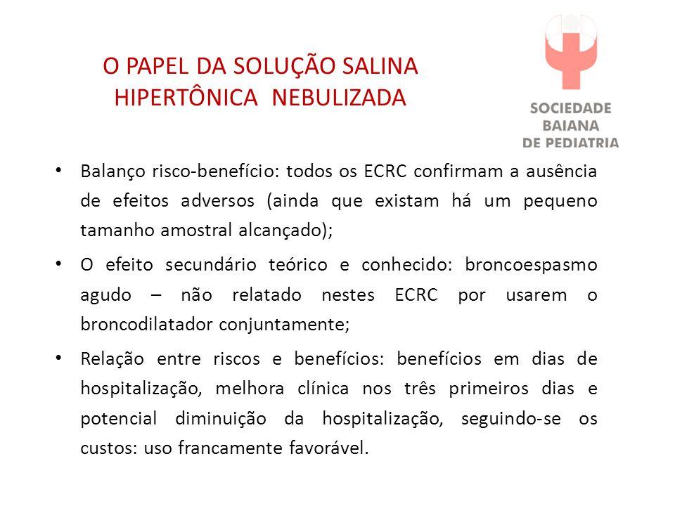 O PAPEL DA SOLUÇÃO SALINA HIPERTÔNICA NEBULIZADA