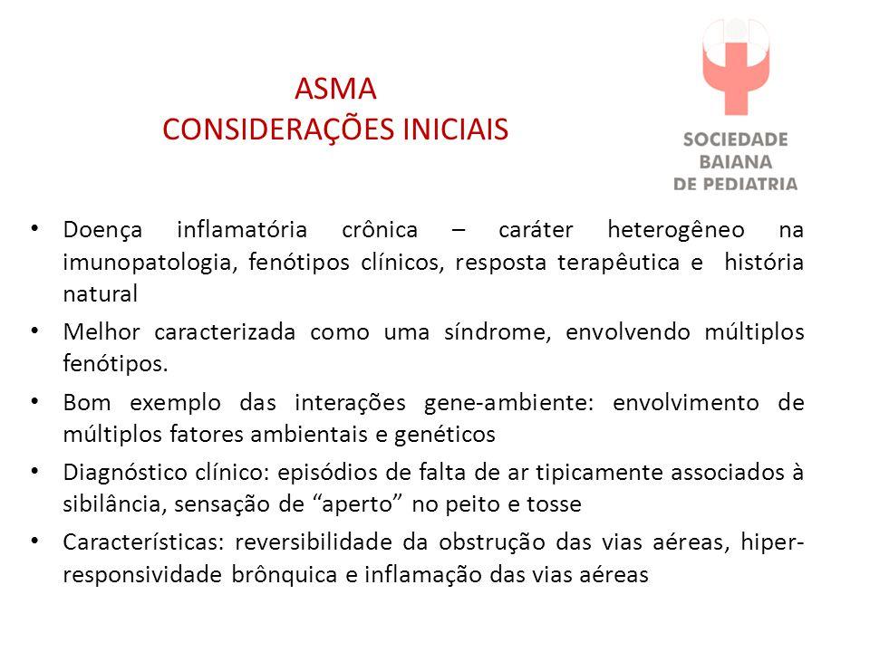ASMA CONSIDERAÇÕES INICIAIS