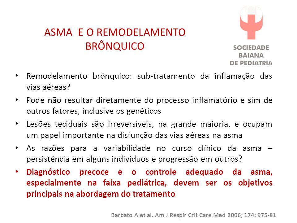 ASMA E O REMODELAMENTO BRÔNQUICO