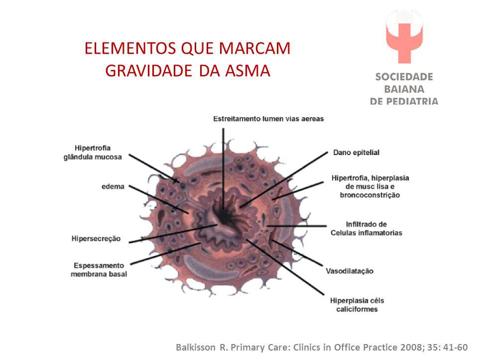 ELEMENTOS QUE MARCAM GRAVIDADE DA ASMA