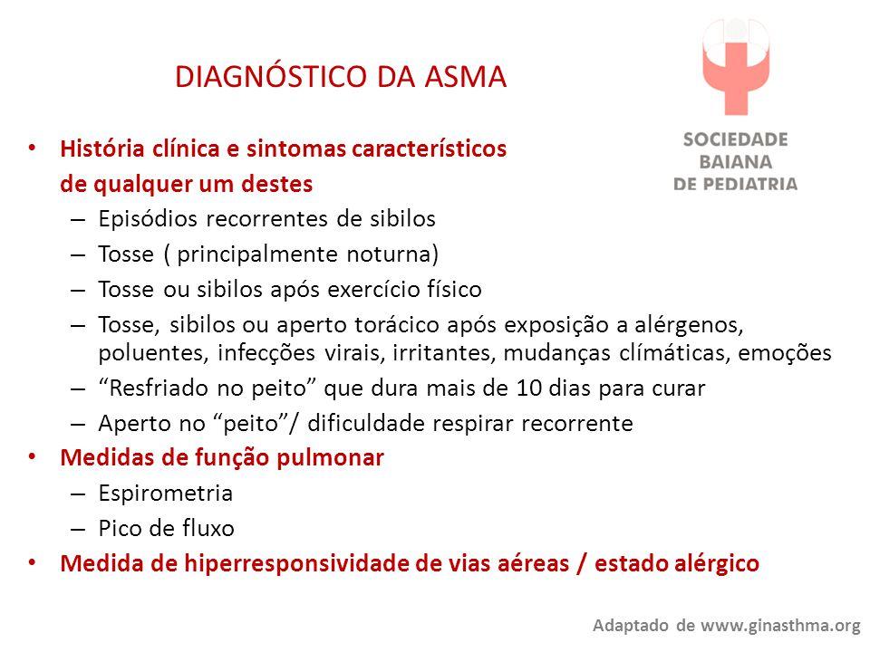 DIAGNÓSTICO DA ASMA História clínica e sintomas característicos