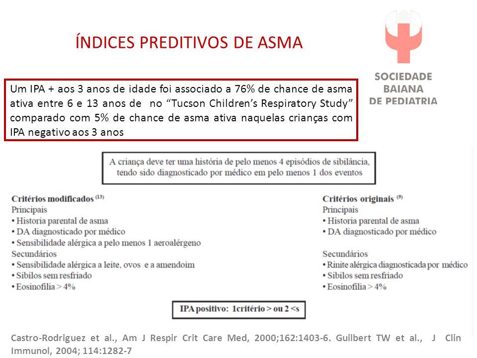 ÍNDICES PREDITIVOS DE ASMA