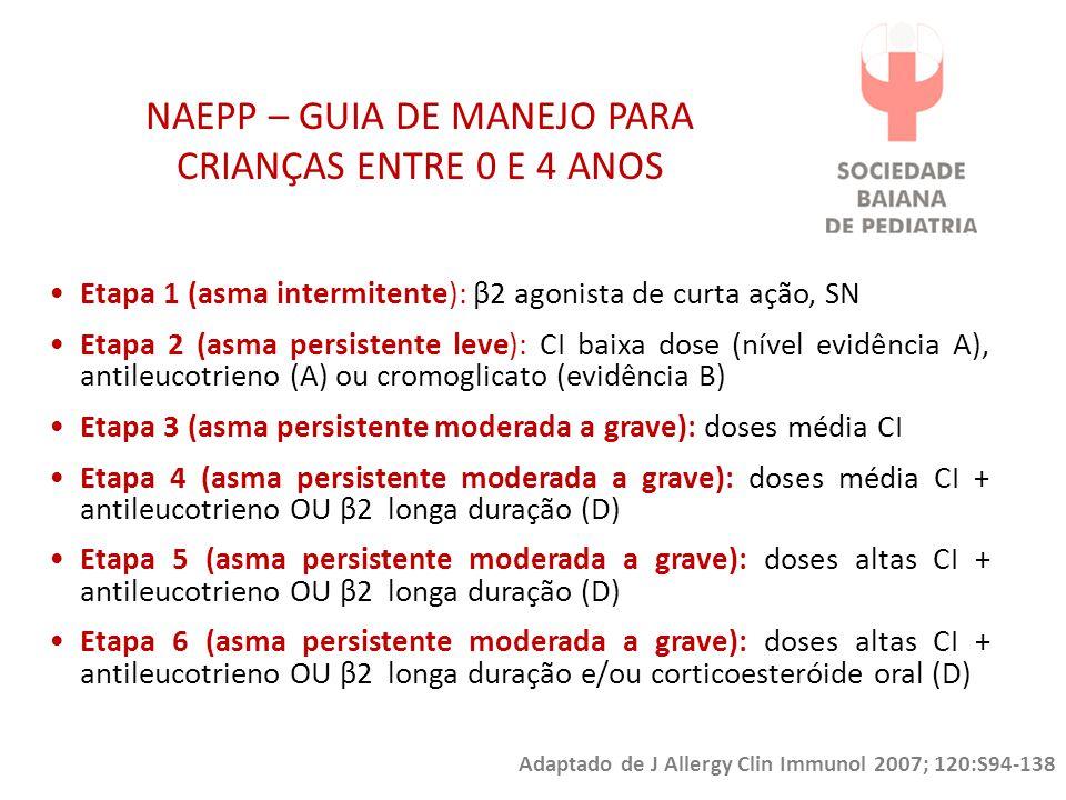 NAEPP – GUIA DE MANEJO PARA CRIANÇAS ENTRE 0 E 4 ANOS