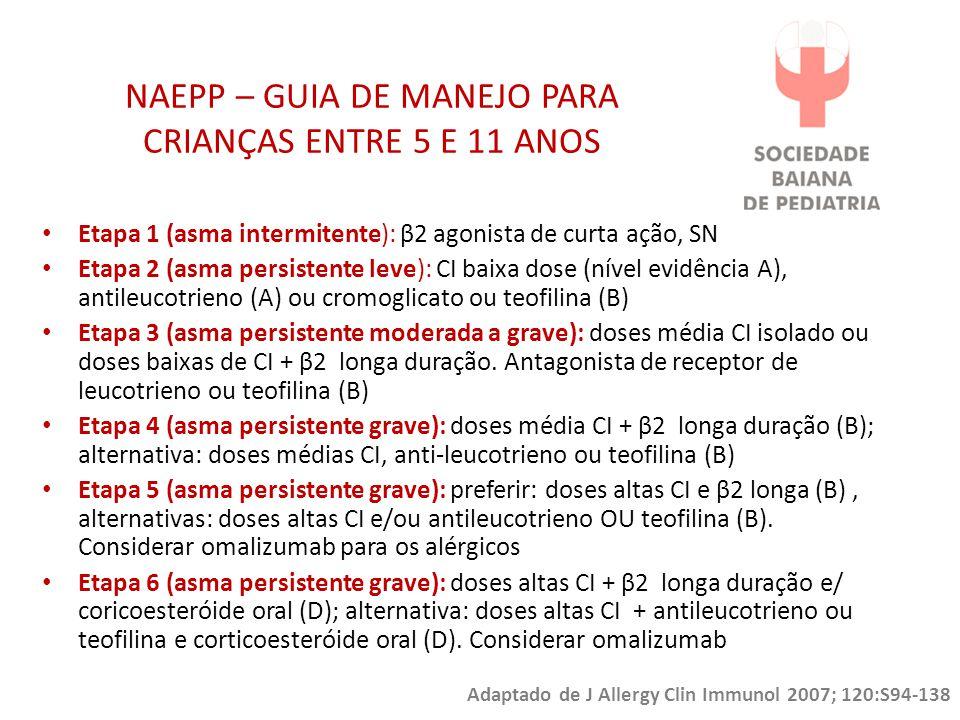 NAEPP – GUIA DE MANEJO PARA CRIANÇAS ENTRE 5 E 11 ANOS