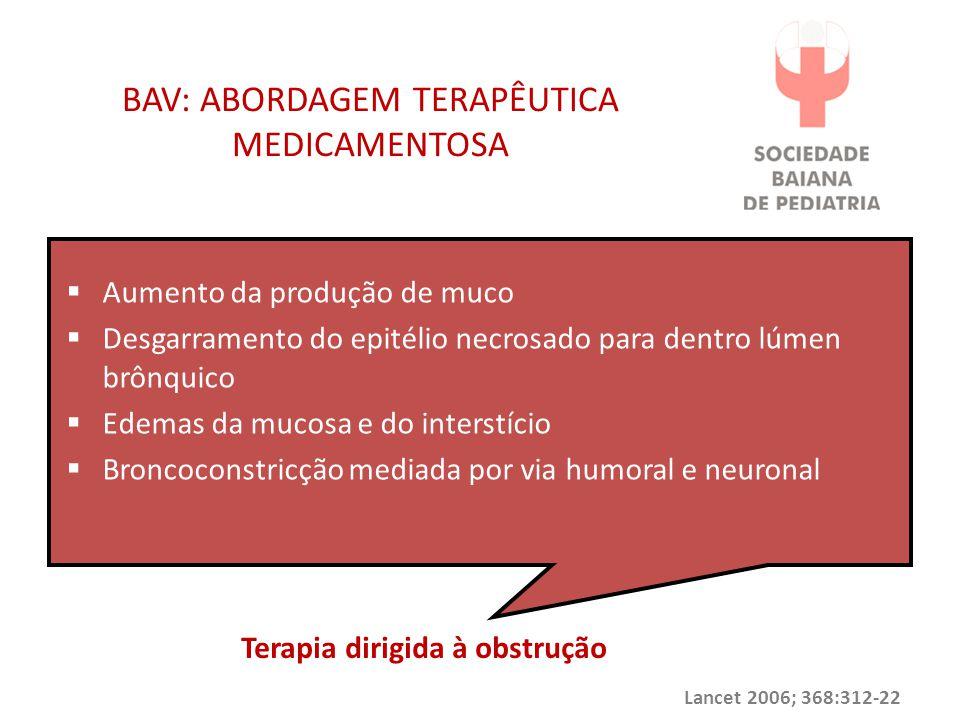 BAV: ABORDAGEM TERAPÊUTICA MEDICAMENTOSA