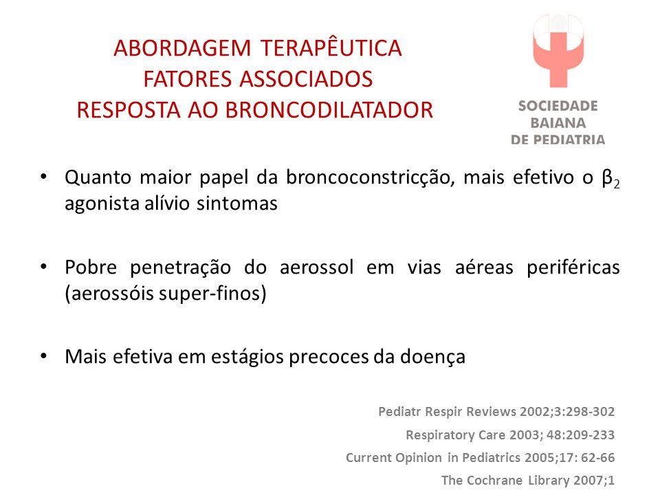 ABORDAGEM TERAPÊUTICA FATORES ASSOCIADOS RESPOSTA AO BRONCODILATADOR