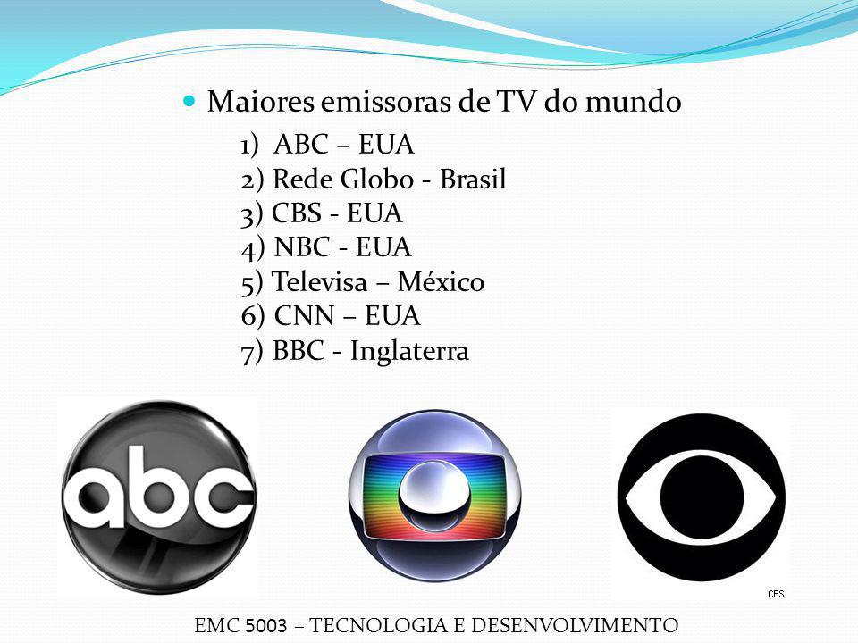 Maiores emissoras de TV do mundo