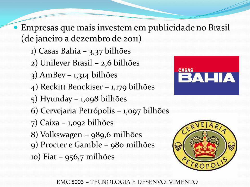 Empresas que mais investem em publicidade no Brasil (de janeiro a dezembro de 2011)