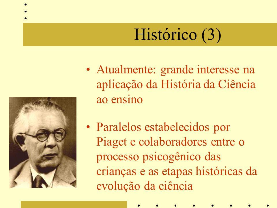 Histórico (3) Atualmente: grande interesse na aplicação da História da Ciência ao ensino.