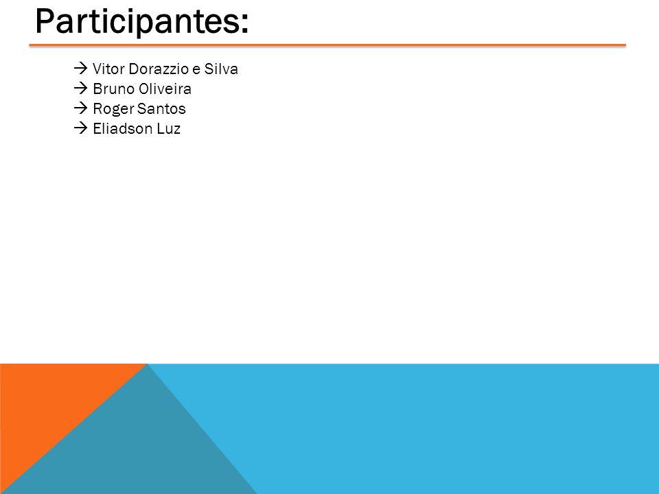 Participantes:  Vitor Dorazzio e Silva  Bruno Oliveira