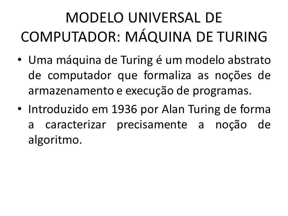 MODELO UNIVERSAL DE COMPUTADOR: MÁQUINA DE TURING