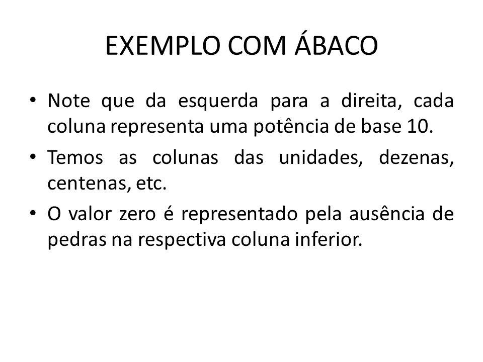 EXEMPLO COM ÁBACO Note que da esquerda para a direita, cada coluna representa uma potência de base 10.