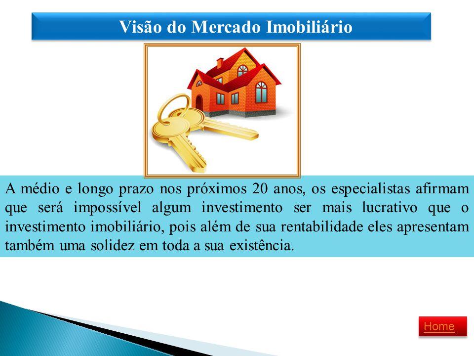 Visão do Mercado Imobiliário