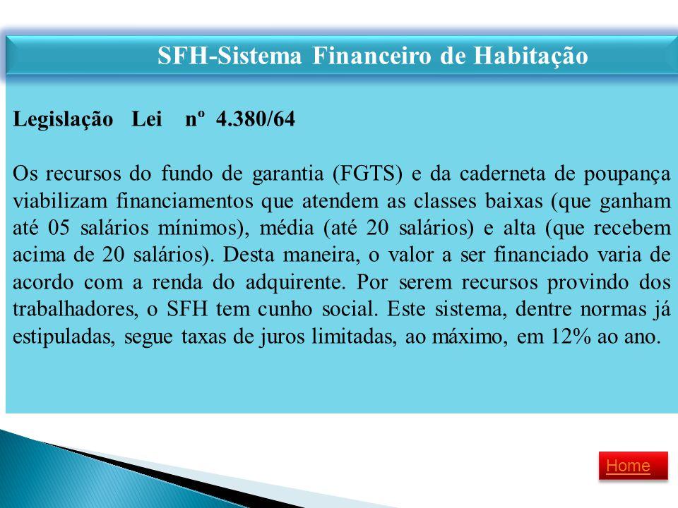 SFH-Sistema Financeiro de Habitação