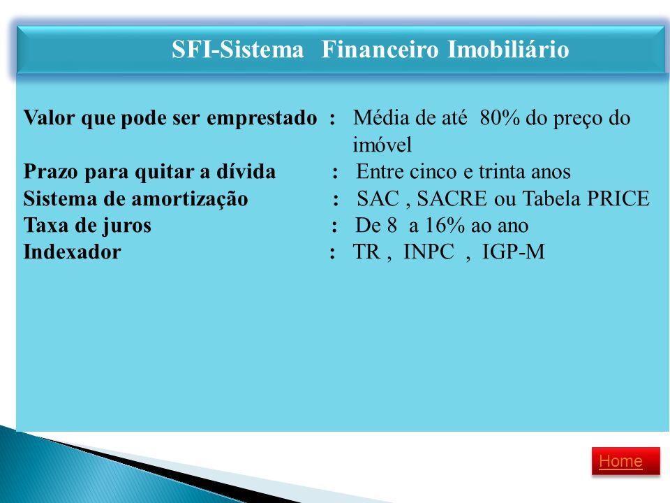 SFI-Sistema Financeiro Imobiliário
