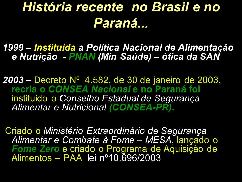 História recente no Brasil e no Paraná...
