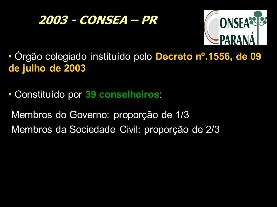 2003 - CONSEA – PR Órgão colegiado instituído pelo Decreto nº.1556, de 09 de julho de 2003. Constituído por 39 conselheiros: