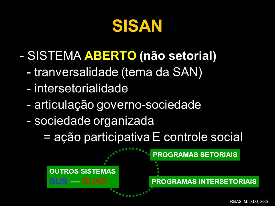 SISAN - SISTEMA ABERTO (não setorial) - tranversalidade (tema da SAN)