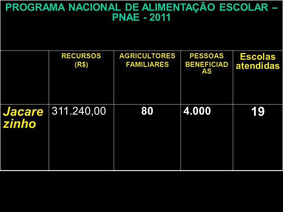 PROGRAMA NACIONAL DE ALIMENTAÇÃO ESCOLAR – PNAE - 2011