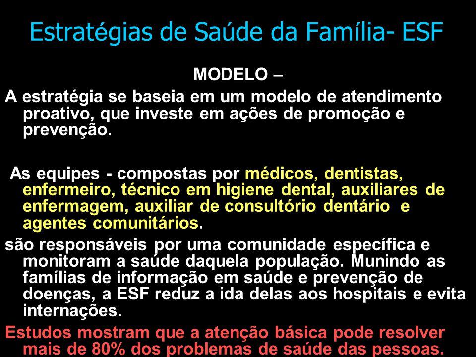 Estratégias de Saúde da Família- ESF