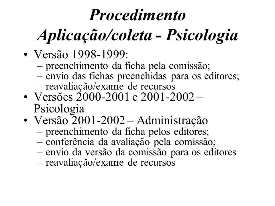 Procedimento Aplicação/coleta - Psicologia