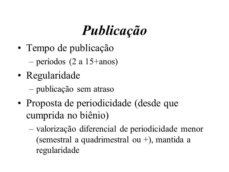 Publicação Tempo de publicação Regularidade