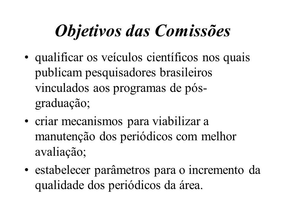 Objetivos das Comissões
