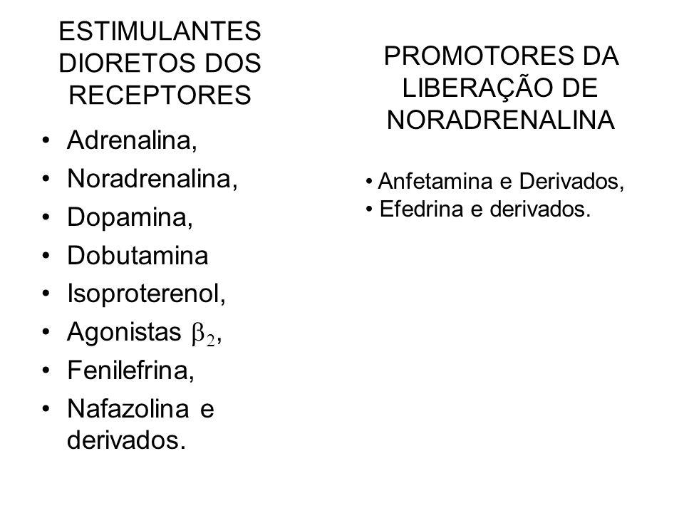 ESTIMULANTES DIORETOS DOS RECEPTORES