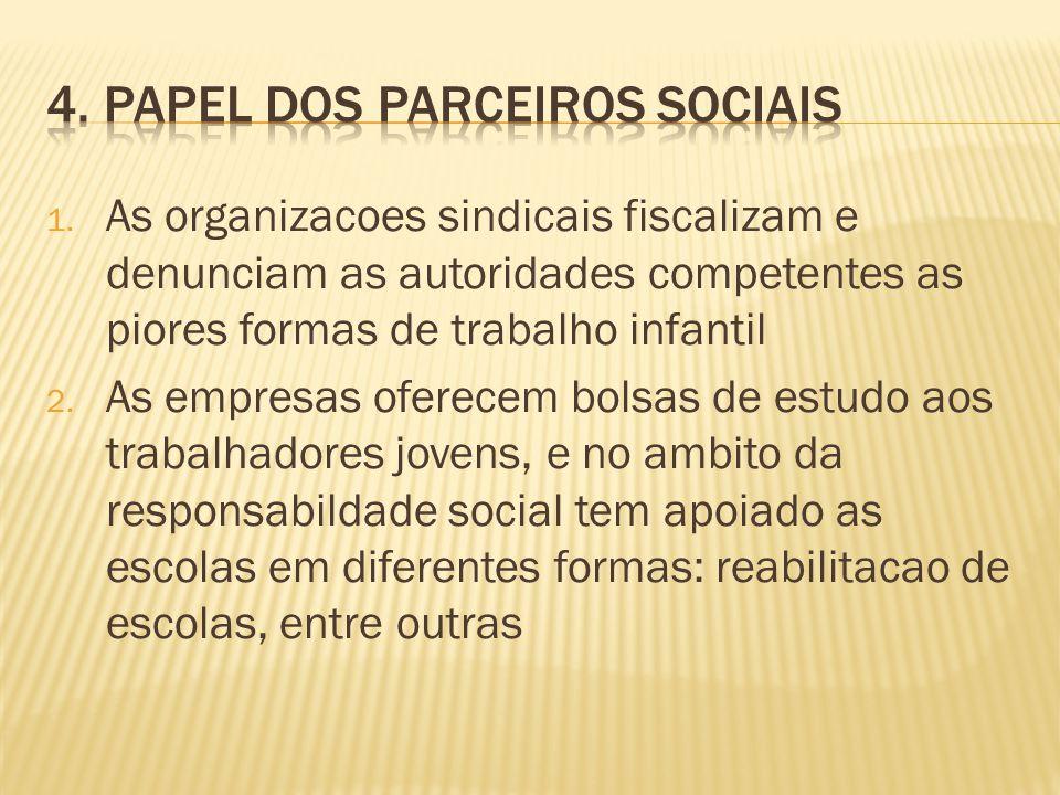 4. Papel dos Parceiros Sociais